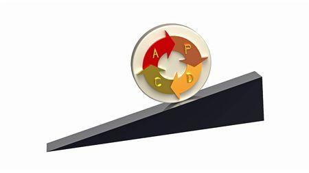 Plan de système de management qualité vérifier le cercle de la Loi sur la pente, amélioration continue, isolé sur fond blanc