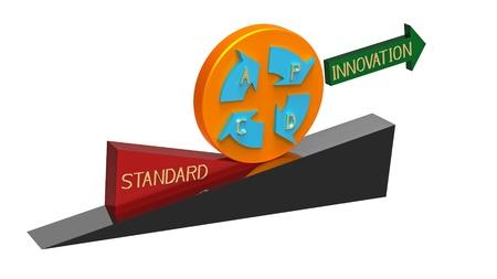 Plan de gestion du système qualité ne vérifiez cercle agir sur la pente, l'amélioration continue, isolé sur blanc