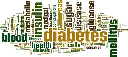 Diabetes word cloud concept. Vector illustration Vector