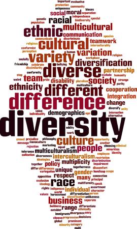 Mot, nuage, concept de diversité. Vector illustration Banque d'images - 33480180