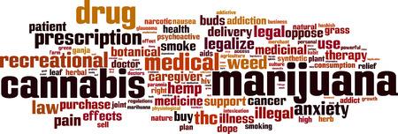 hashish: Marijuana word cloud concept. Vector illustration Illustration