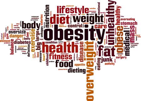 Obesity word cloud concept. Vector illustration Çizim