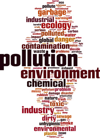 contaminant: Pollution word cloud concept.