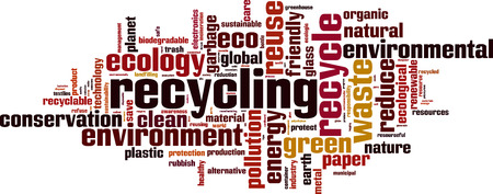 incineration: Recycling word cloud concept.