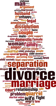 Divorce word cloud concept.  Vector