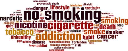 inhalation: No smoking word cloud concept. Vector illustration Illustration