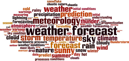 likely: Weather forecast word cloud concept. Vector illustration