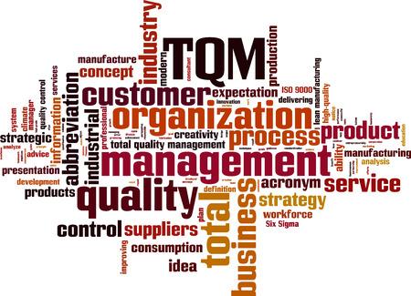 emprendimiento: TQM palabra nube concepto. Ilustraci�n vectorial Vectores