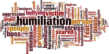 Humiliation word cloud concept. Vector illustration Illustration