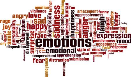 感情単語雲概念。ベクトル図