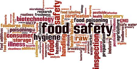 manipular: La seguridad alimentaria concepto de nube de palabras. Ilustración vectorial