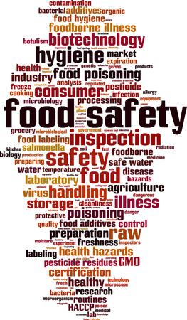 higiene: La seguridad alimentaria concepto de nube de palabras. Ilustración vectorial