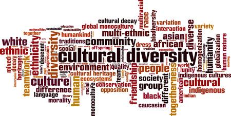 Kulturní rozmanitost slovo mrak pojetí. Vektorové ilustrace