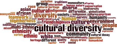 Cultural diversity word cloud concept. Vector illustration Vettoriali