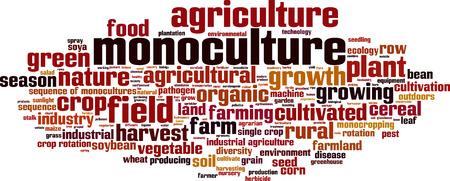 food poison: Monoculture word cloud concept. Vector illustration