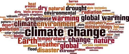 Climate change word cloud concept. Vector illustration