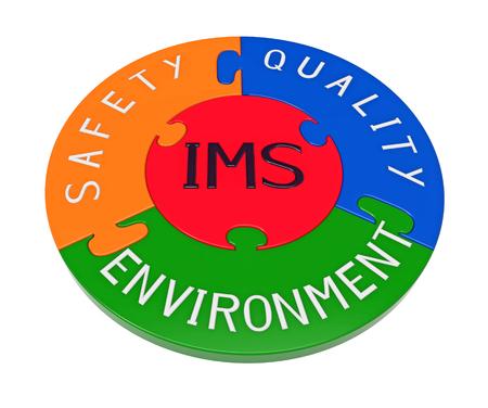 統合マネジメント システム、品質、安全、環境、3 D レンダリングの組み合わせは、白で隔離