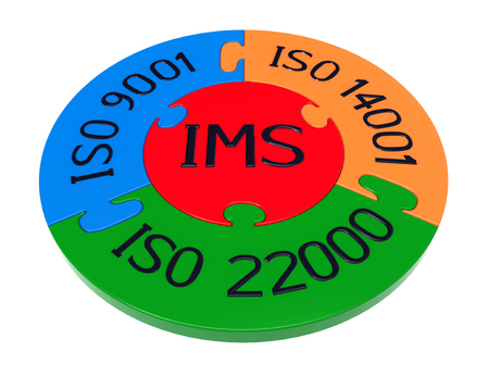norm: Integrated management system, combination of ISO 9001, ISO 14001 and ISO 22000, 3D render, isolated on white