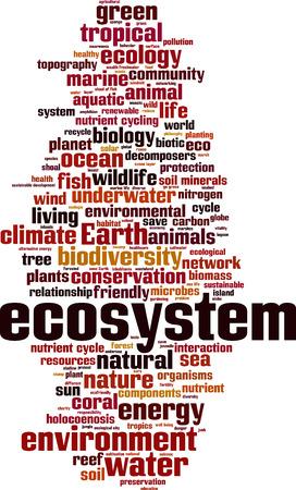 ecosistema: la palabra de los Ecosistemas del concepto de la nube. ilustraci�n Vectores