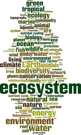 ecosistema: la palabra de los Ecosistemas del concepto de la nube. ilustración vectorial