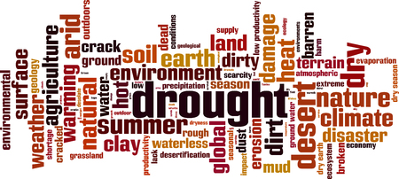 atmospheric: Drought word cloud concept. Vector illustration