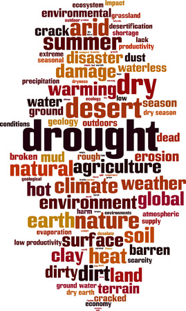 waterless: Drought word cloud concept. Vector illustration