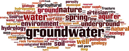 porosity: Groundwater word cloud concept. Vector illustration