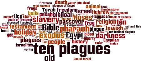 Zehn Plagen Ägyptens Wort Cloud-Konzept. Vektor-Illustration