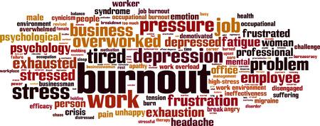 Burnout Word cloud concetto. illustrazione di vettore Vettoriali