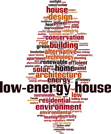 Lage-energiewoning word cloud concept. illustratie