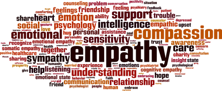 sensitivity: Empathy word cloud concept. Vector illustration