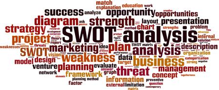swot: SWOT analysis word cloud concept. Vector illustration