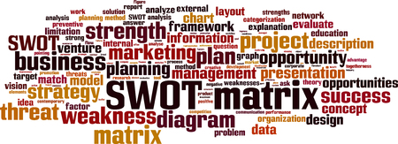 categorization: SWOT matrix word cloud concept. Vector illustration