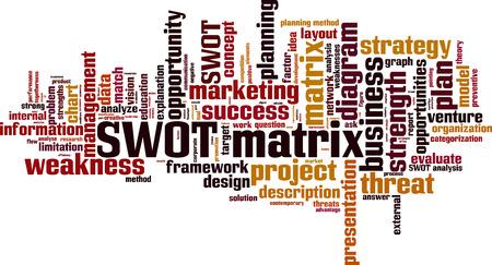 categorization: SWOT matrix word cloud concept. Vector illustration