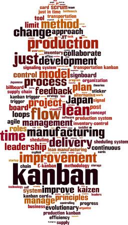 Kanban word cloud concept. Vector illustration 版權商用圖片 - 57653535