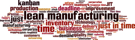 to lean: Lean manufacturing word cloud concept. illustration