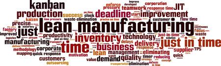 Lean manufacturing word cloud concept. illustratie