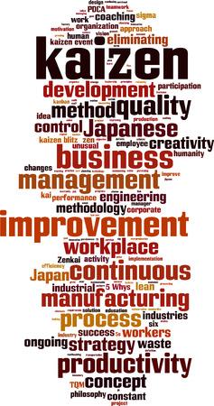 Kaizen word cloud concept. illustratie Stock Illustratie