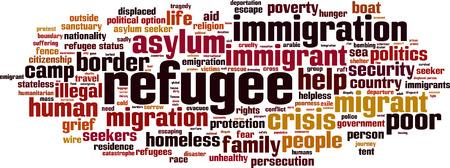citizenship: Refugee word cloud concept. Vector illustration Illustration
