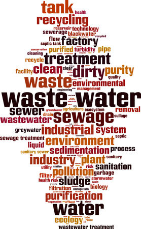 biological waste: Waste water word cloud concept. Vector illustration