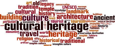 Culturale concetto della nube di parola del patrimonio. illustrazione di vettore Vettoriali