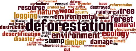 erosion: Deforestation word cloud concept. Vector illustration