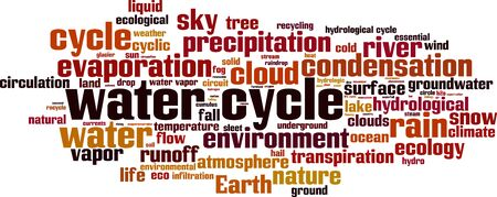 evaporation: Water cycle word cloud concept. Vector illustration