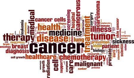 Cancer word cloud concept. Vector illustration Иллюстрация