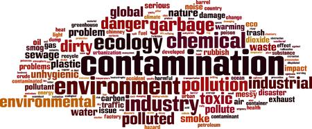 denial: Contamination word cloud concept. Vector illustration