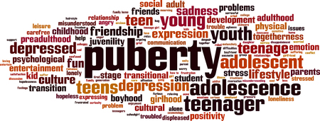 Puberty word cloud concept. Vector illustration