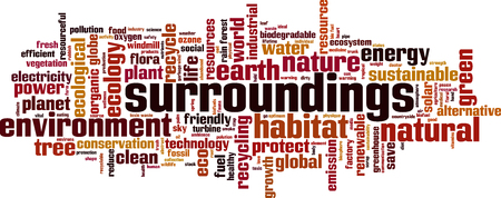 Surroundings word cloud concept. Vector illustration Illustration