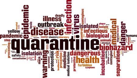 Quarantine word cloud concept. Vector illustration 向量圖像