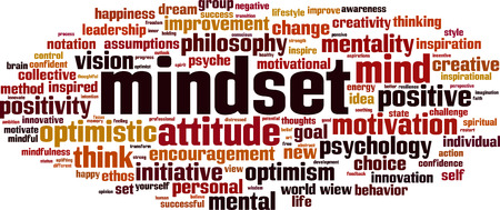 Mindset word cloud concept. Vector illustration