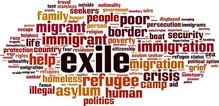Exile word cloud concept. Vector illustration